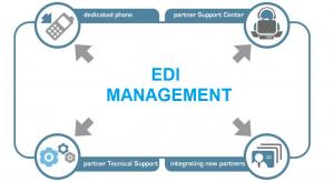 edi management