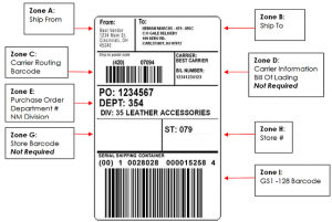 Neiman Marcus labeling