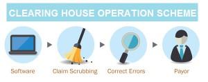 CLEARING HOUSE EDI