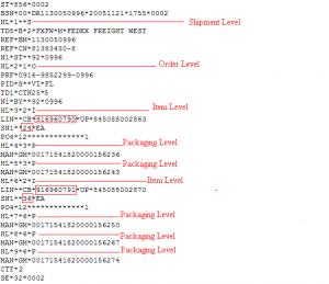 856 ASN (Advanced Ship Notice) Basic DefinitionEDI Blog