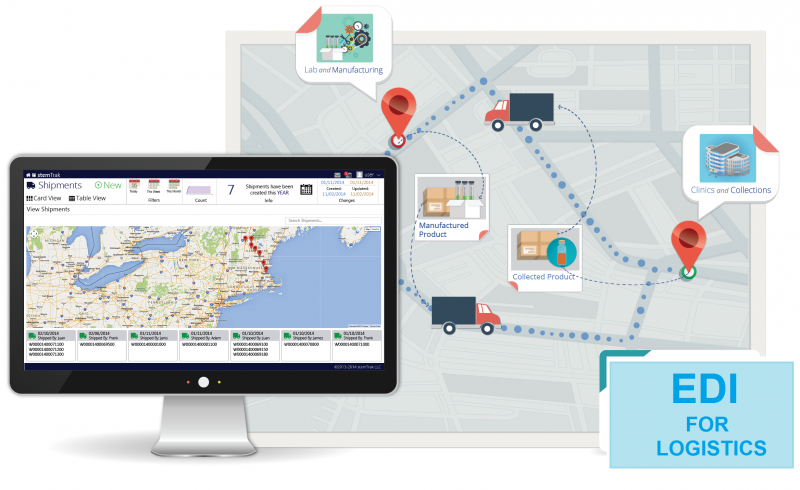 logistics information service Web visual logistics information processing system (webvlips) is a web based, access controlled query system that is useable from any internet attached pc.