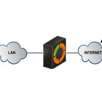 EDI Connection