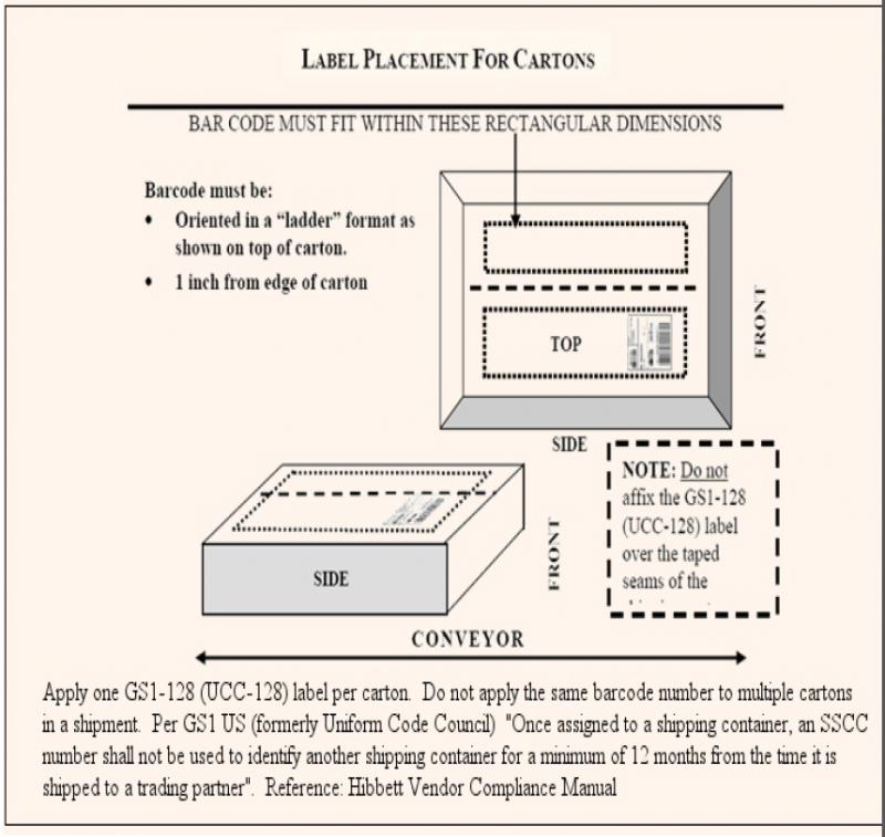 Carton Label Requirements Hibbett - EDI Academy Blog