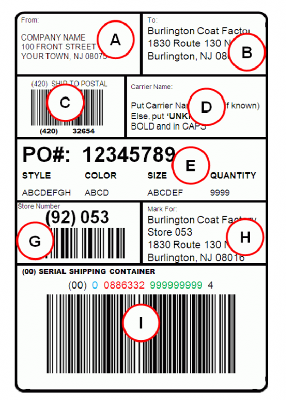 Shipping Label Requirements (Burlington) - EDI Academy Blog