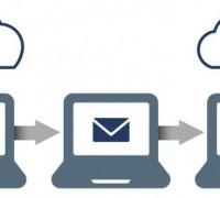 HMSA EDI Center File Transfer