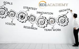 EDI Academy
