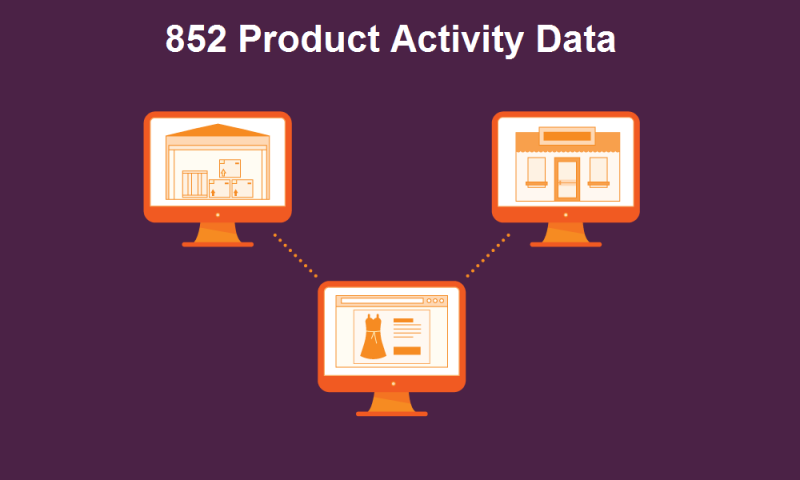 852 Product Activity Data