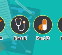 Medicare EDI Enrollement