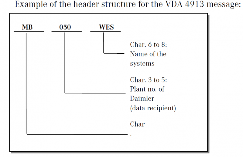 VDA 4913
