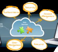 Web-based EDI