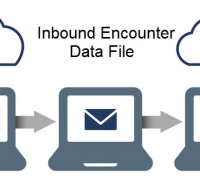 Inbound Encounter Data File