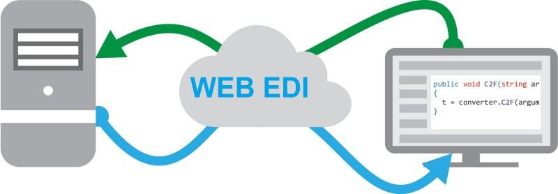 Continental WEB EDI
