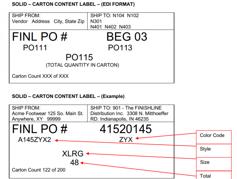 EDI Carton Label Requirements