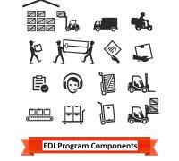 Ameritech EDI Program