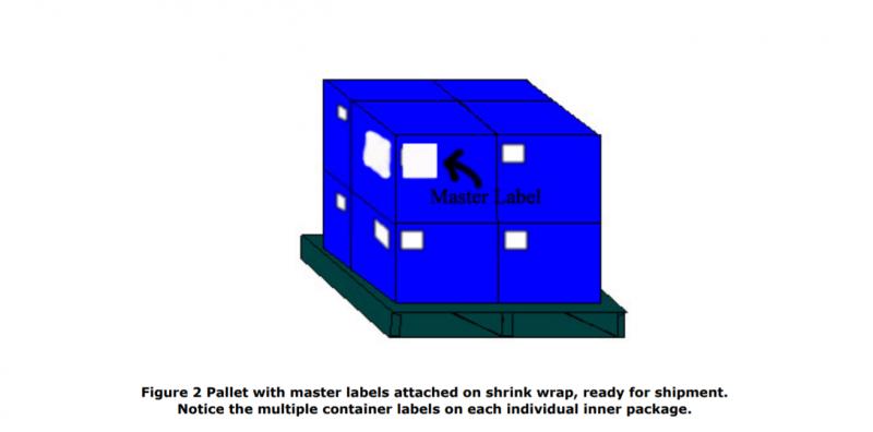 EDI_master label