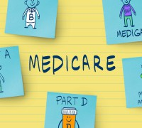 Medicare Electronic Data Interchange