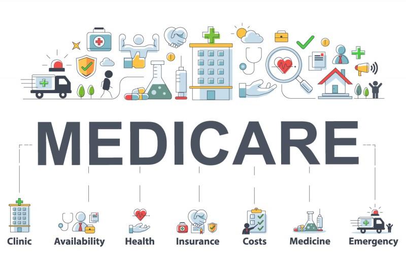 EDI healthcare